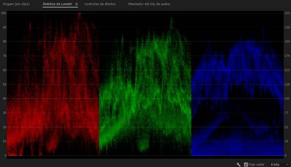 Exposicion RGB (RGB Parade)