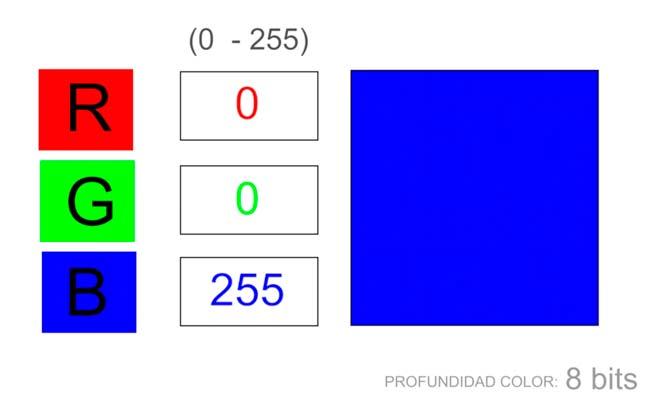 modo de color RGB