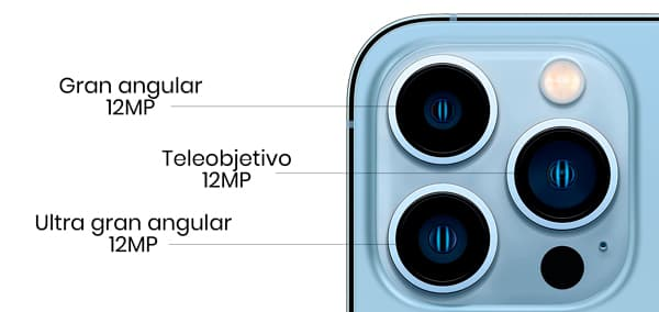 camara iphone 13 pro